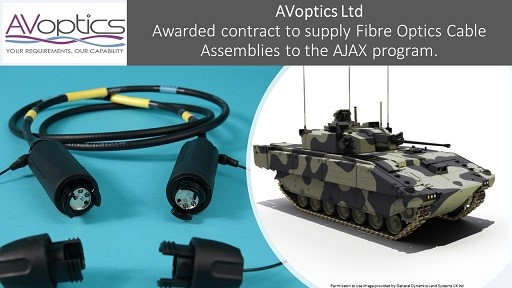 Contract to Supply Cable Assemblies